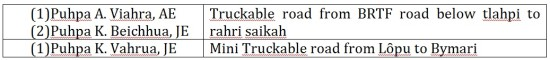 Truckable-road